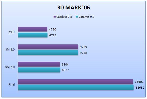 3d_mark_06