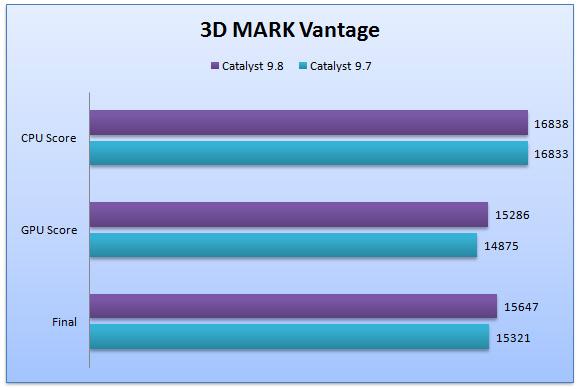 3d_mark_vantage