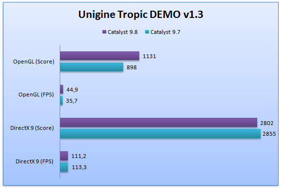 unigine13