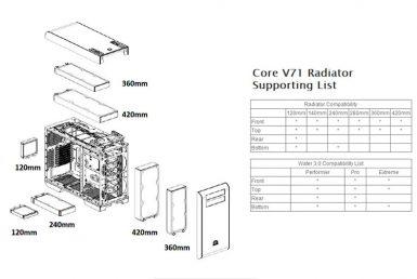 Thermaltake Core V71 007 T