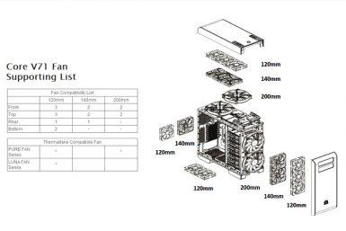 Thermaltake Core V71 008 T