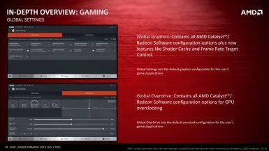 AMD Radeon Software 1 T